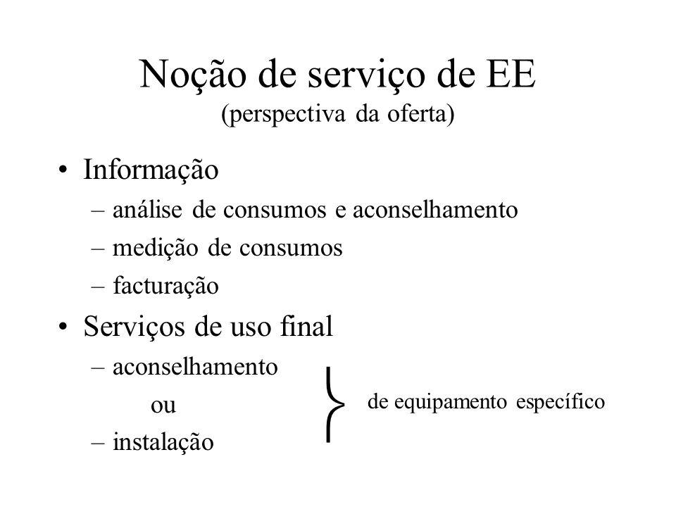 Noção de serviço de EE (perspectiva da oferta)