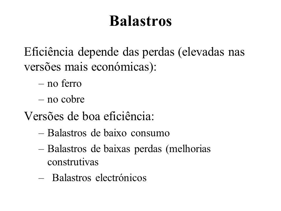 Balastros Eficiência depende das perdas (elevadas nas versões mais económicas): no ferro. no cobre.