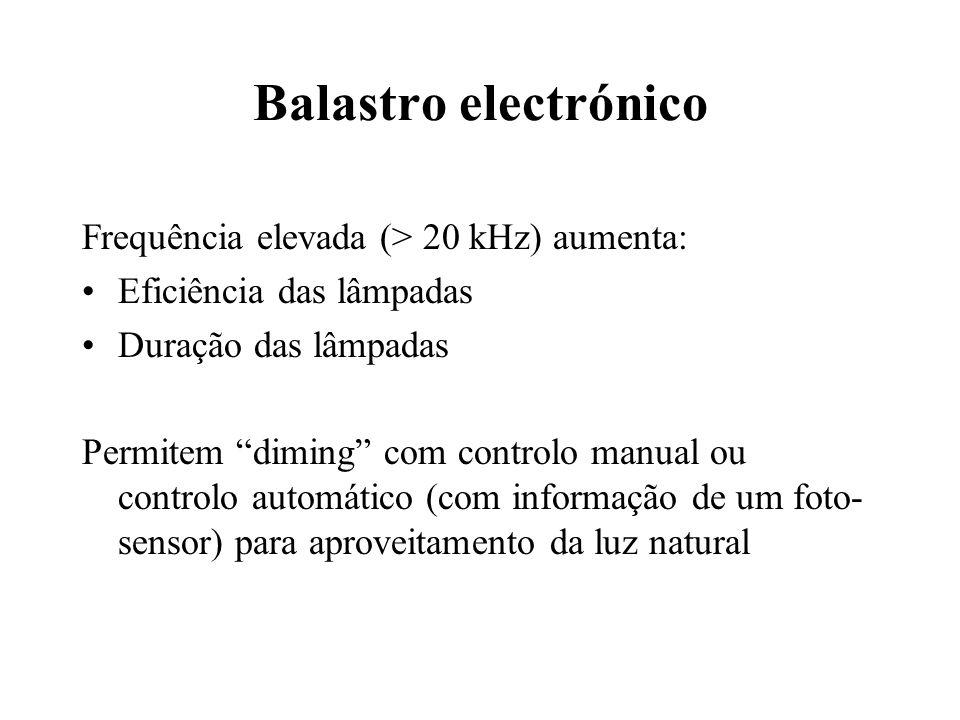 Balastro electrónico Frequência elevada (> 20 kHz) aumenta:
