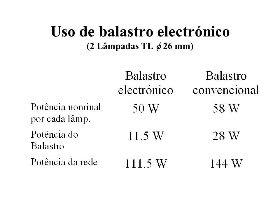 Uso de balastro electrónico (2 Lâmpadas TL  26 mm)