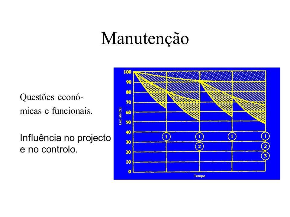 Manutenção Questões econó- micas e funcionais. Influência no projecto