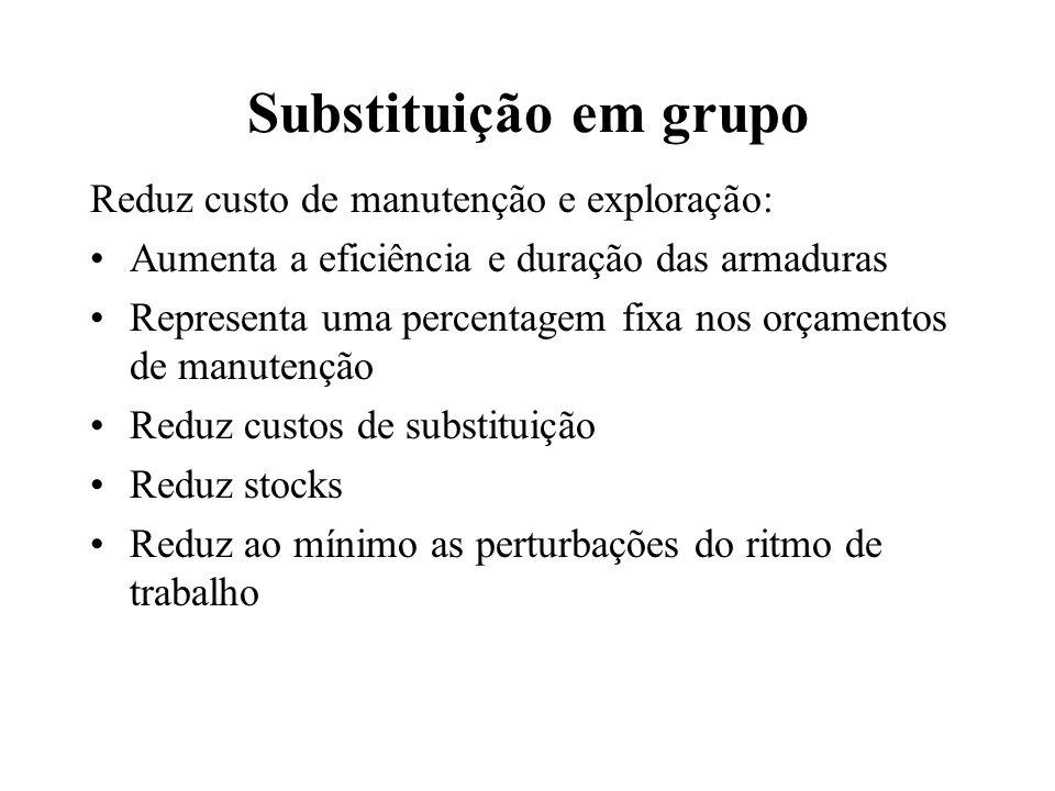 Substituição em grupo Reduz custo de manutenção e exploração:
