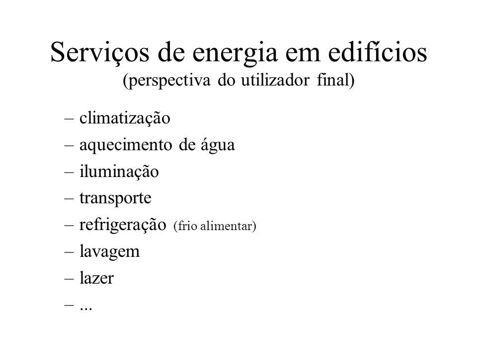 Serviços de energia em edifícios (perspectiva do utilizador final)