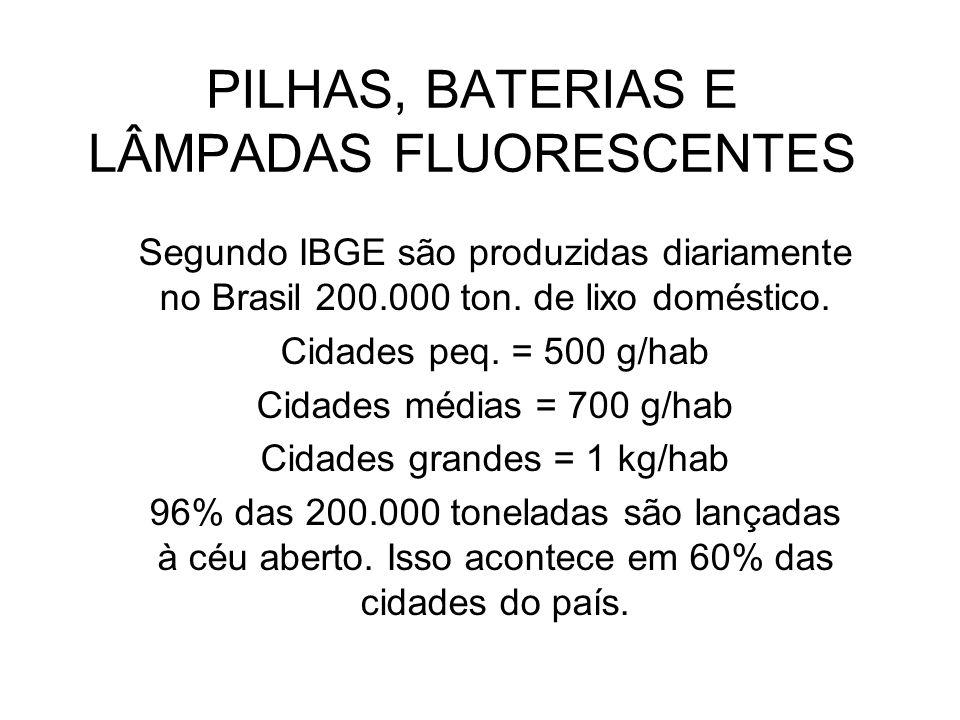 PILHAS, BATERIAS E LÂMPADAS FLUORESCENTES