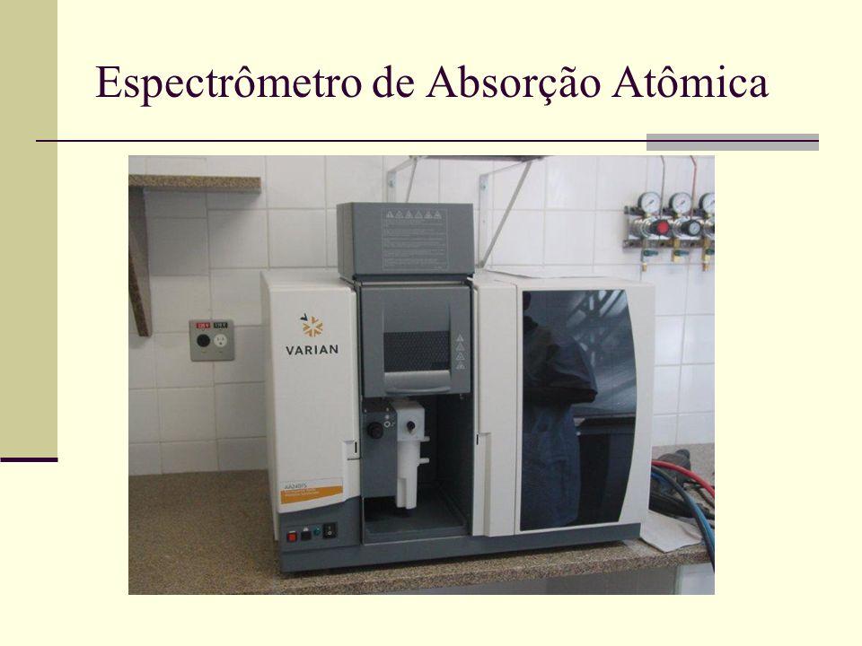 Espectrômetro de Absorção Atômica