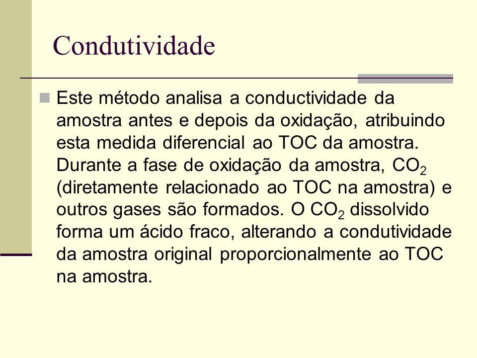Condutividade