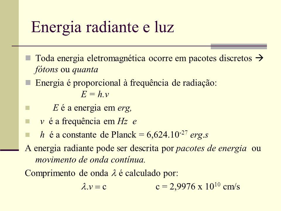 Energia radiante e luz Toda energia eletromagnética ocorre em pacotes discretos  fótons ou quanta.