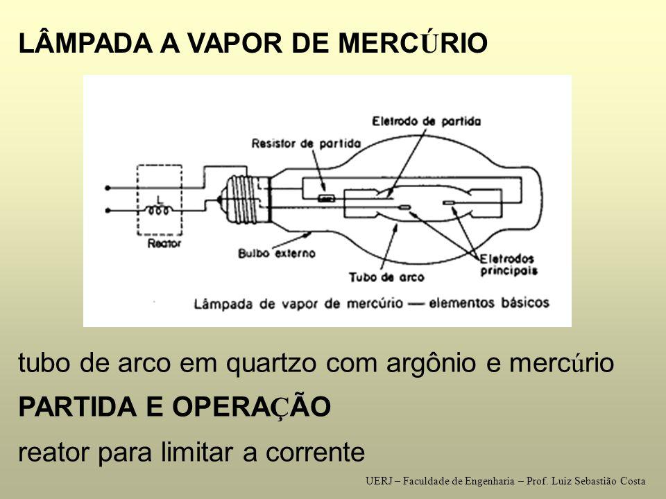 LÂMPADA A VAPOR DE MERCÚRIO
