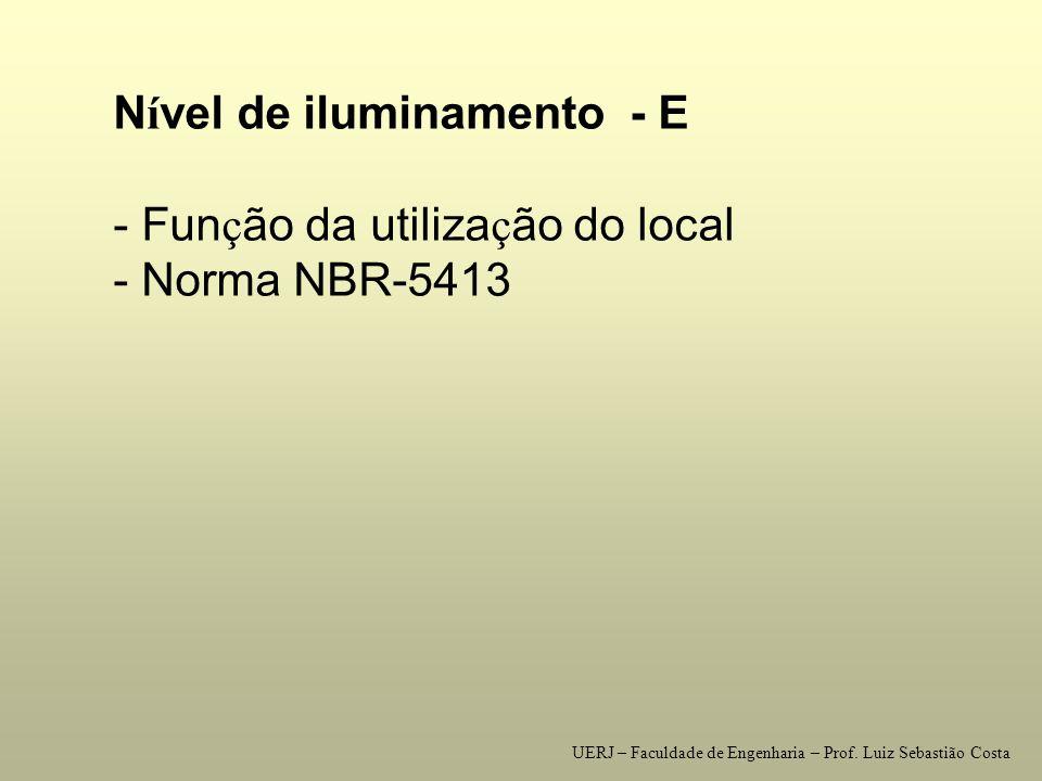 Nível de iluminamento - E - Função da utilização do local