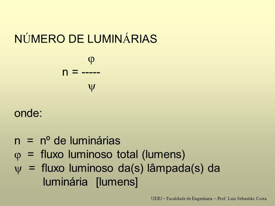  = fluxo luminoso total (lumens)