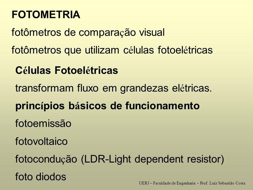 fotômetros de comparação visual
