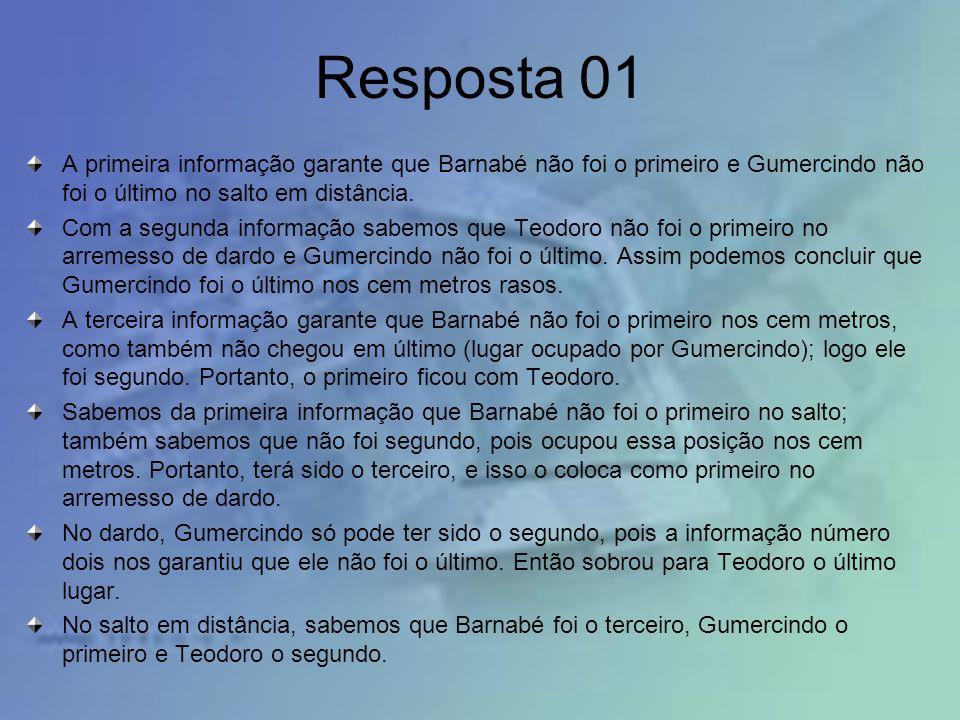 Resposta 01 A primeira informação garante que Barnabé não foi o primeiro e Gumercindo não foi o último no salto em distância.