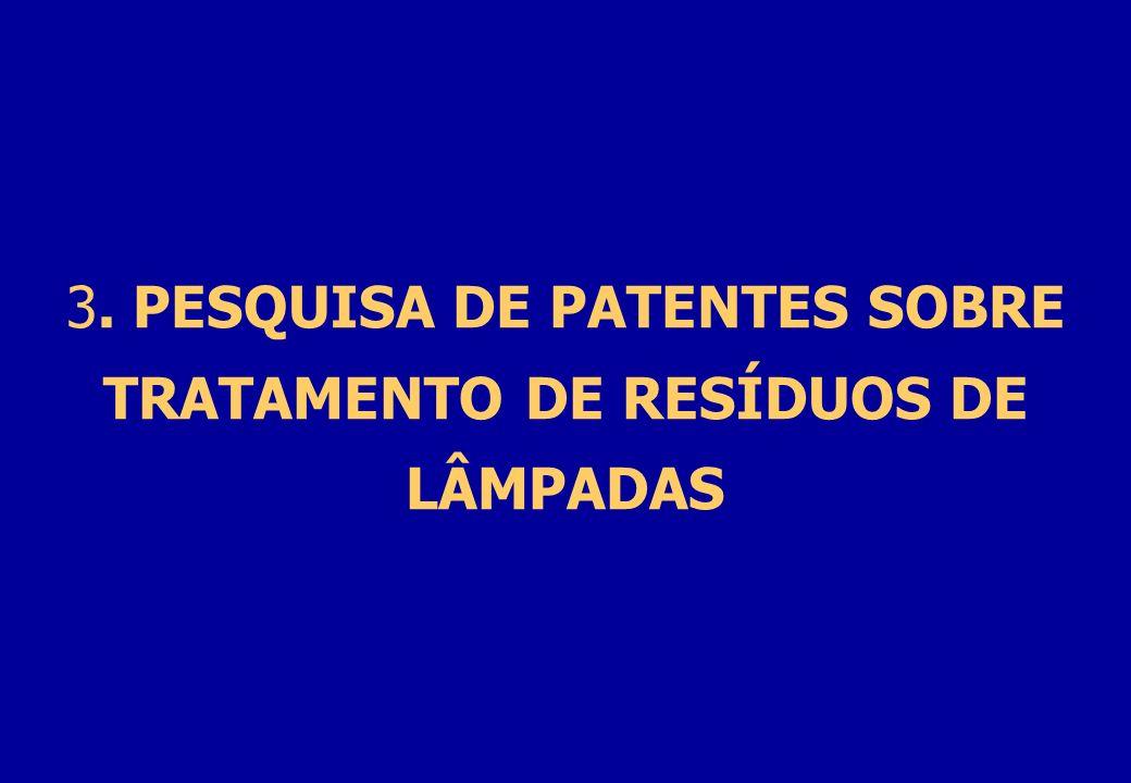 3. PESQUISA DE PATENTES SOBRE TRATAMENTO DE RESÍDUOS DE LÂMPADAS