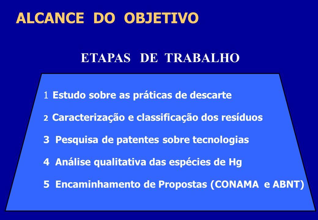 ETAPAS DE TRABALHO ALCANCE DO OBJETIVO