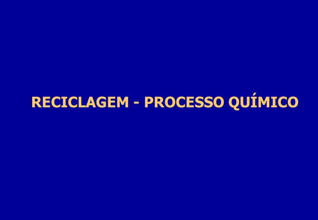 RECICLAGEM - PROCESSO QUÍMICO