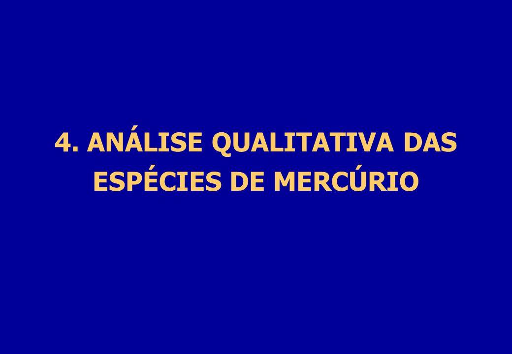 4. ANÁLISE QUALITATIVA DAS ESPÉCIES DE MERCÚRIO