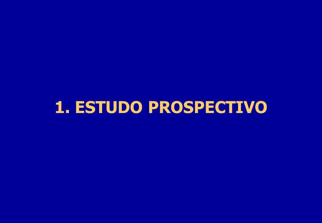 1. ESTUDO PROSPECTIVO