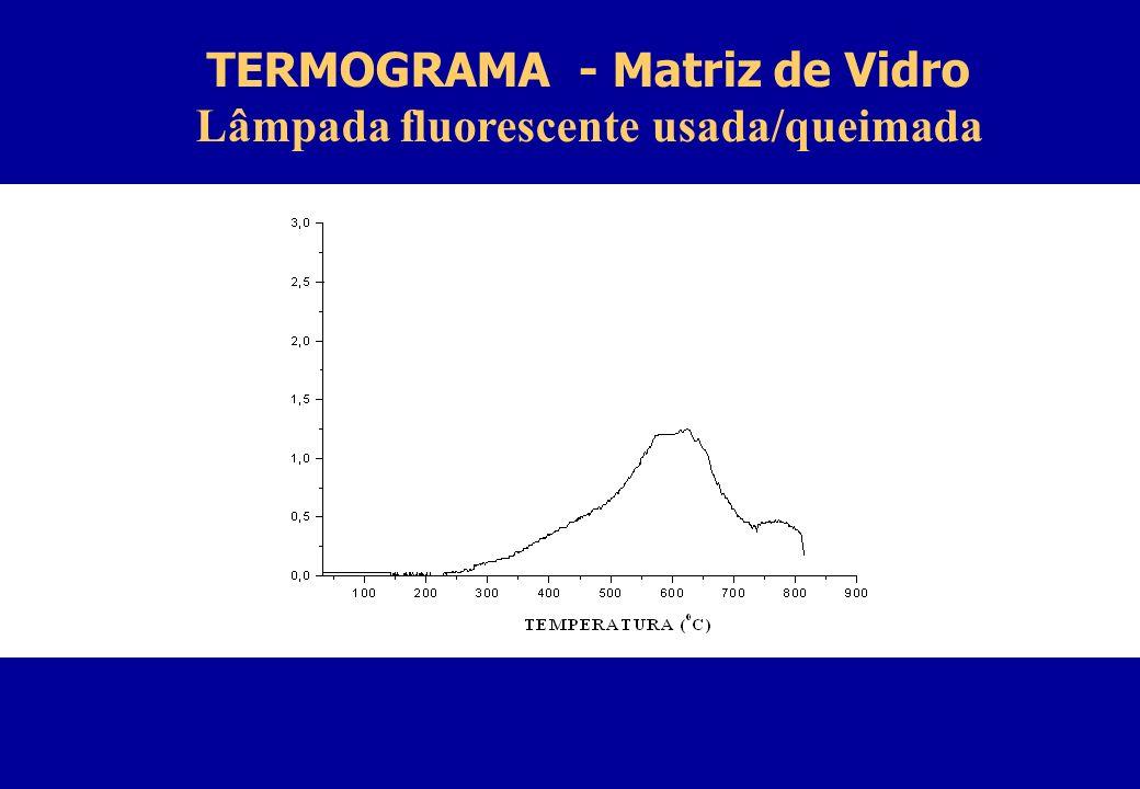 TERMOGRAMA - Matriz de Vidro Lâmpada fluorescente usada/queimada