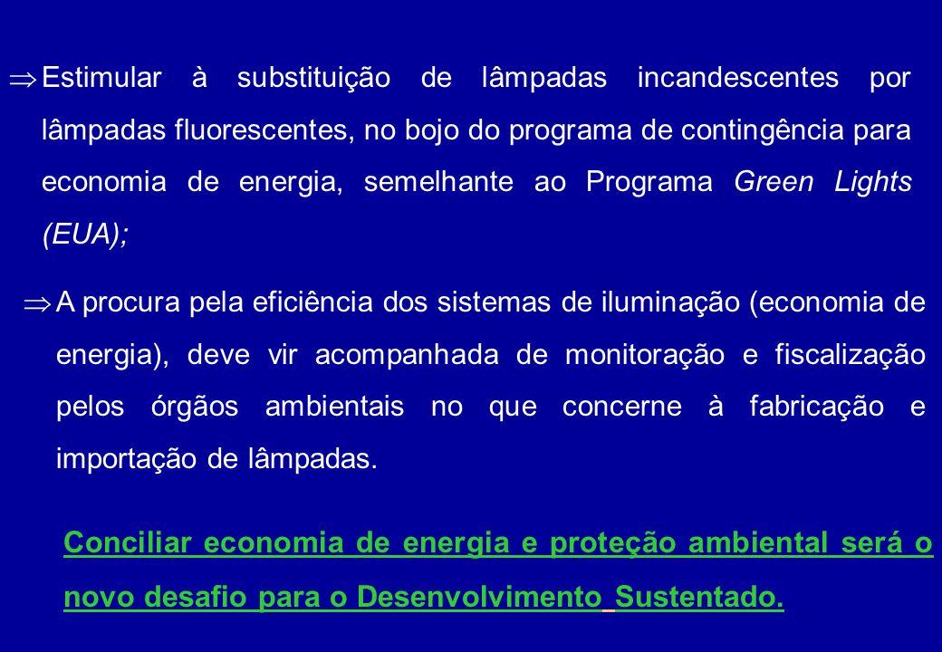 Estimular à substituição de lâmpadas incandescentes por lâmpadas fluorescentes, no bojo do programa de contingência para economia de energia, semelhante ao Programa Green Lights (EUA);