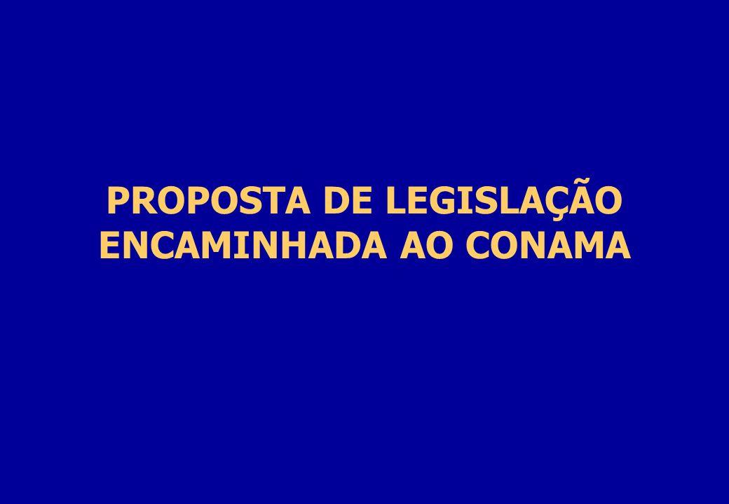 PROPOSTA DE LEGISLAÇÃO ENCAMINHADA AO CONAMA