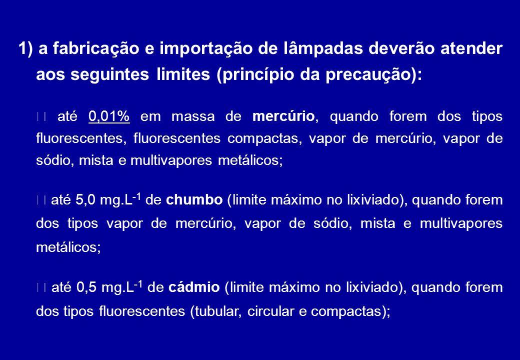 1) a fabricação e importação de lâmpadas deverão atender aos seguintes limites (princípio da precaução):