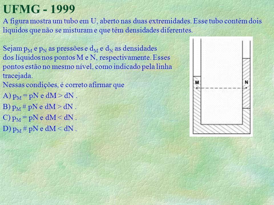 UFMG - 1999