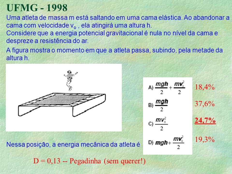 UFMG - 1998 Uma atleta de massa m está saltando em uma cama elástica. Ao abandonar a cama com velocidade vo , ela atingirá uma altura h.