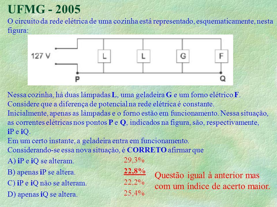 UFMG - 2005 Questão igual à anterior mas