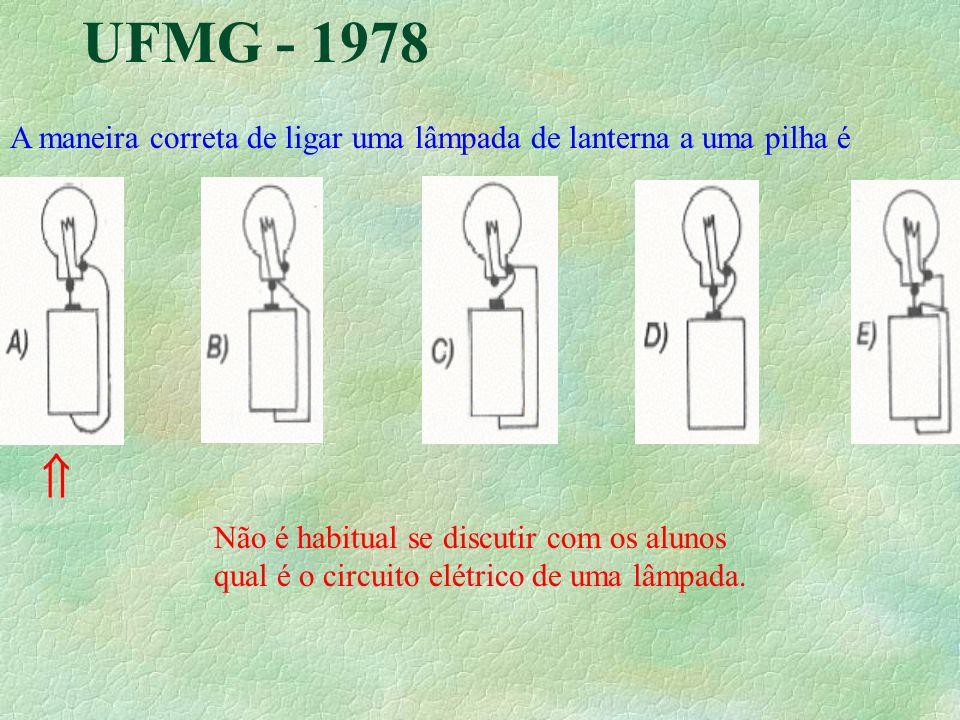 UFMG - 1978 A maneira correta de ligar uma lâmpada de lanterna a uma pilha é.  Não é habitual se discutir com os alunos.