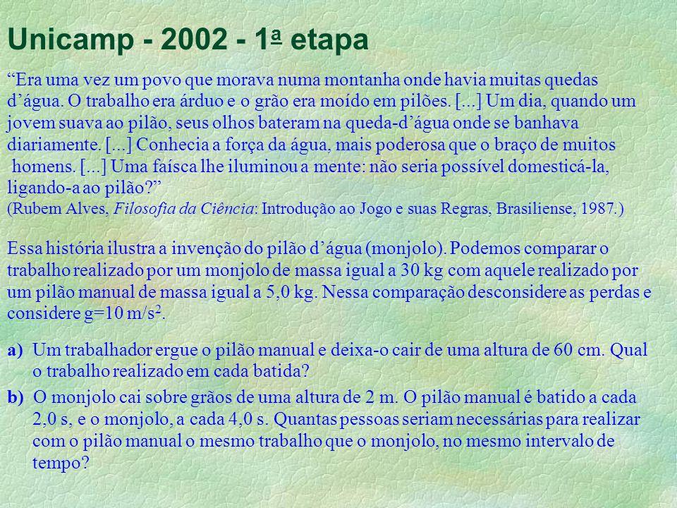 Unicamp - 2002 - 1a etapa Era uma vez um povo que morava numa montanha onde havia muitas quedas.