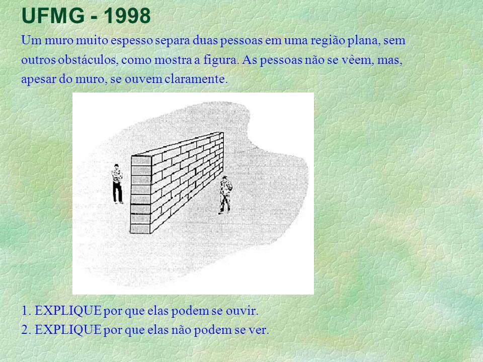 UFMG - 1998 Um muro muito espesso separa duas pessoas em uma região plana, sem.