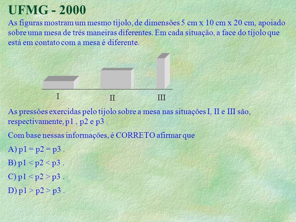 UFMG - 2000