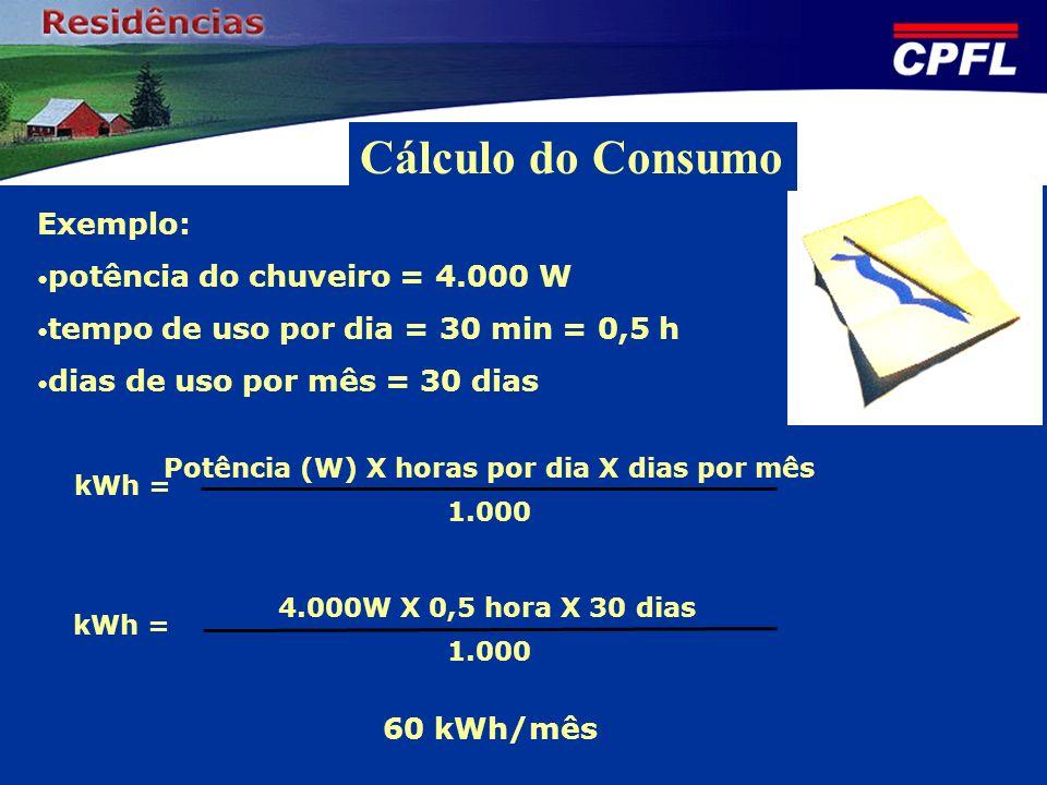 Potência (W) X horas por dia X dias por mês