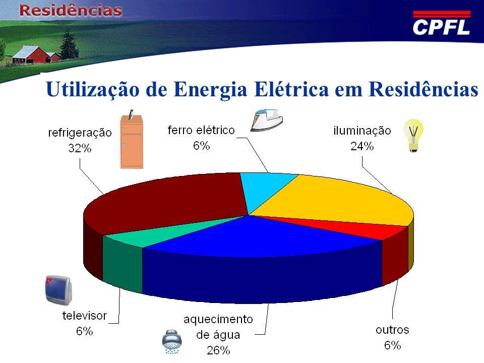 Utilização de Energia Elétrica em Residências
