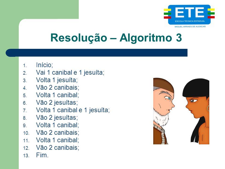 Resolução – Algoritmo 3 Início; Vai 1 canibal e 1 jesuíta;