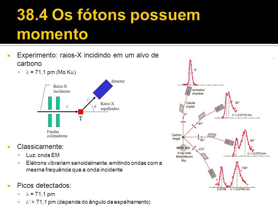 38.4 Os fótons possuem momento