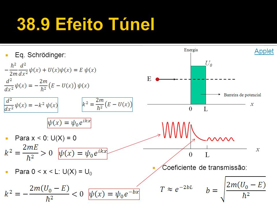 38.9 Efeito Túnel Applet Eq. Schrödinger: Para x < 0: U(X) = 0