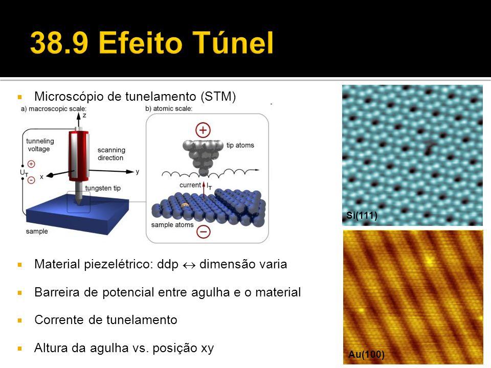 38.9 Efeito Túnel Microscópio de tunelamento (STM)