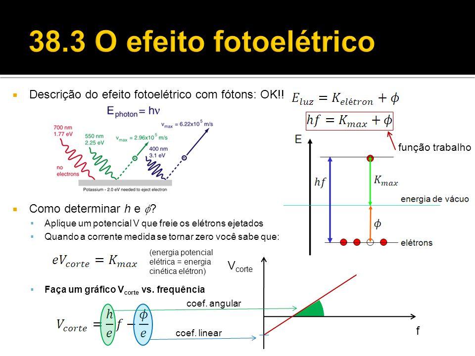 38.3 O efeito fotoelétrico Descrição do efeito fotoelétrico com fótons: OK!! Como determinar h e f
