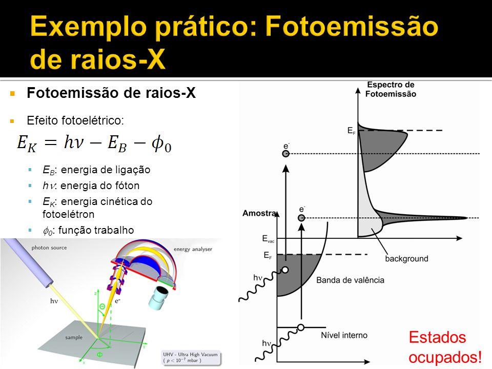 Exemplo prático: Fotoemissão de raios-X