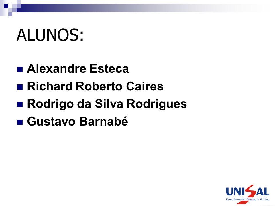 ALUNOS: Alexandre Esteca Richard Roberto Caires