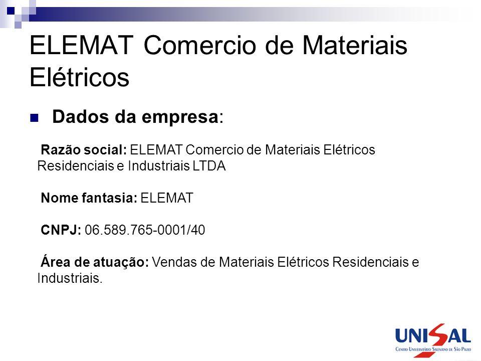 ELEMAT Comercio de Materiais Elétricos