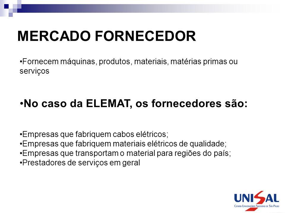 MERCADO FORNECEDOR No caso da ELEMAT, os fornecedores são: