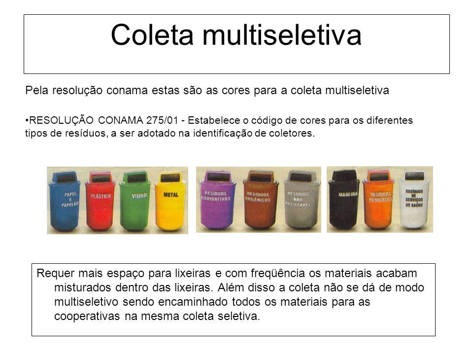 Coleta multiseletiva Pela resolução conama estas são as cores para a coleta multiseletiva.