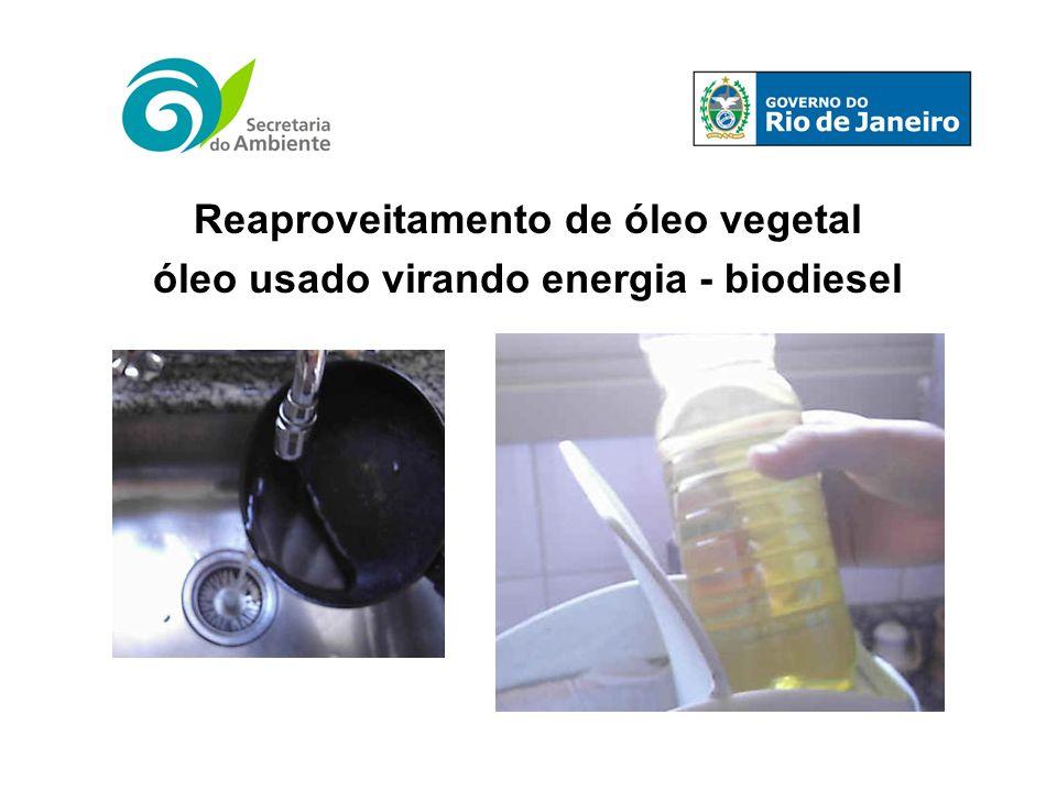 Reaproveitamento de óleo vegetal