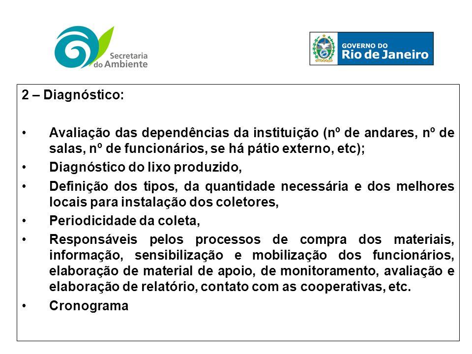 2 – Diagnóstico: Avaliação das dependências da instituição (nº de andares, nº de salas, nº de funcionários, se há pátio externo, etc);