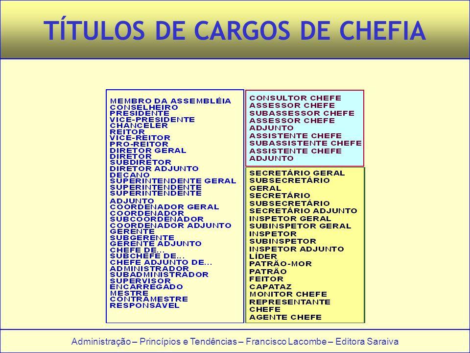 TÍTULOS DE CARGOS DE CHEFIA