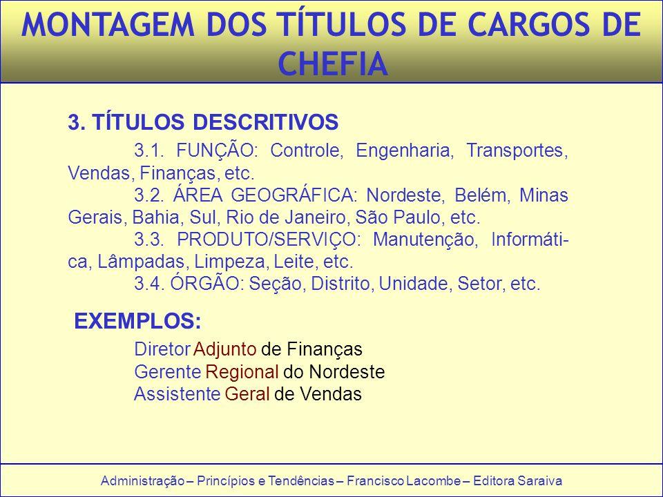MONTAGEM DOS TÍTULOS DE CARGOS DE CHEFIA