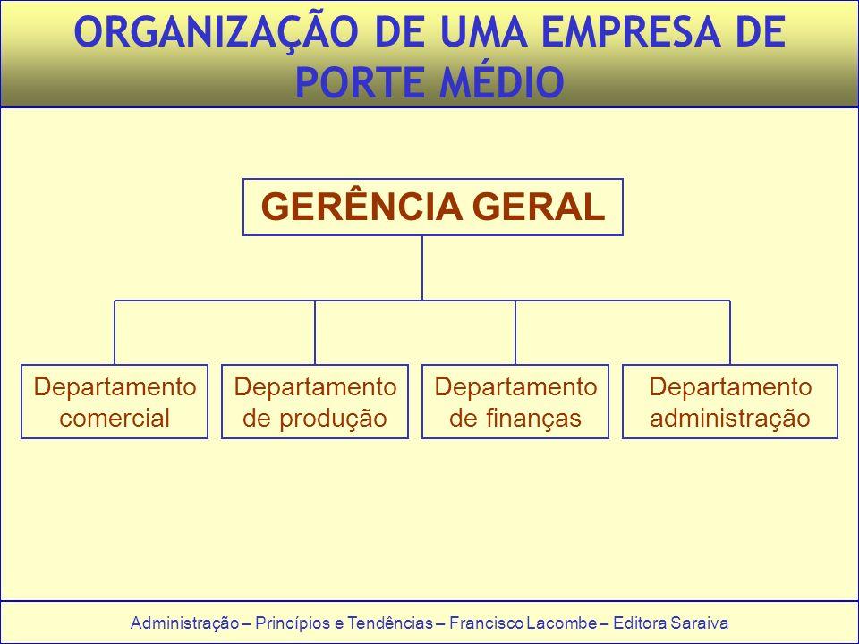 ORGANIZAÇÃO DE UMA EMPRESA DE PORTE MÉDIO