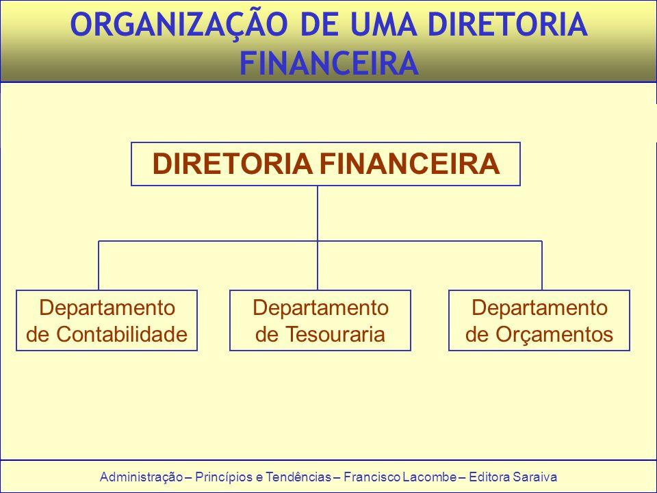 ORGANIZAÇÃO DE UMA DIRETORIA FINANCEIRA